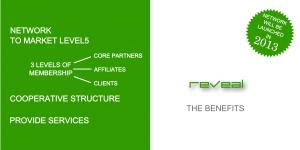 Membership and benefits