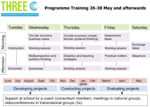 teacher-training-tallinn1
