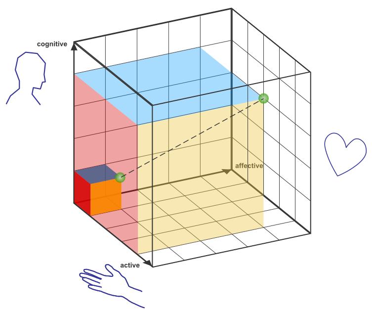 LEVEL5 Cube